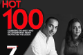 March 2016, Hot 100