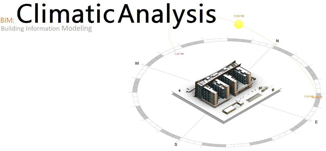 BIM_Climatic Analysis