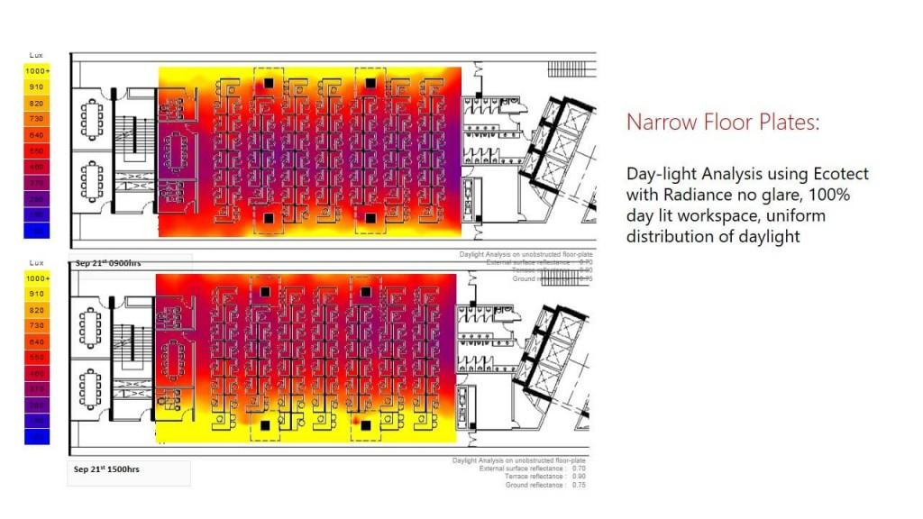 03 Narrow Floor Plates