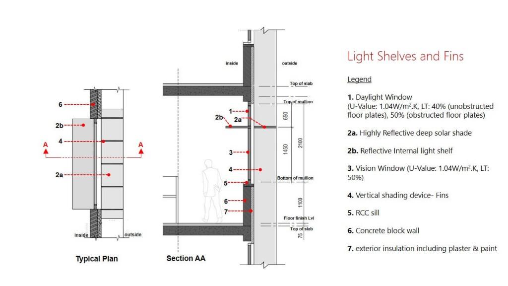 04 Light Shelves and Fins