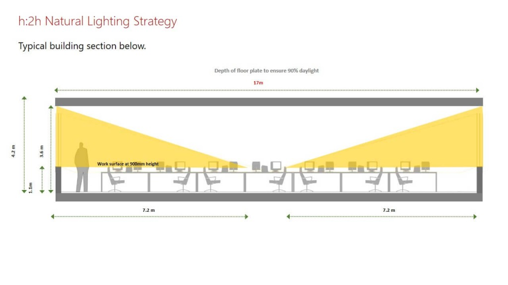 05 h2h Natural Lighting Strategy